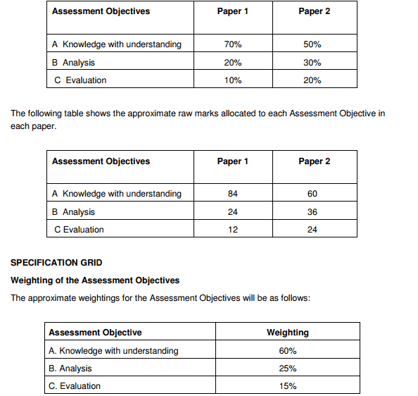 BGCSE Accounting Question Pattern
